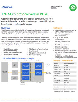 12G PHY Product Brief Cover