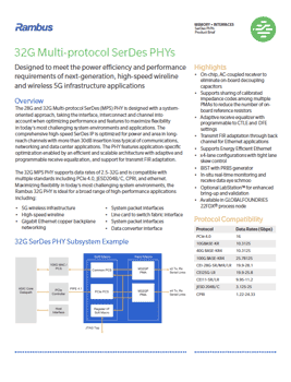 32G PHY Product Brief Cover