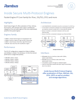Download the Inside Secure Multi-Protocol Engines Brochure