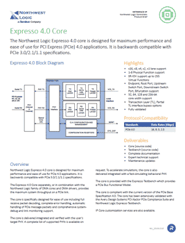 PCIe4 Digital Controller Product Brief