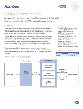 Download the Rambus HBM2E Interface Product Brief