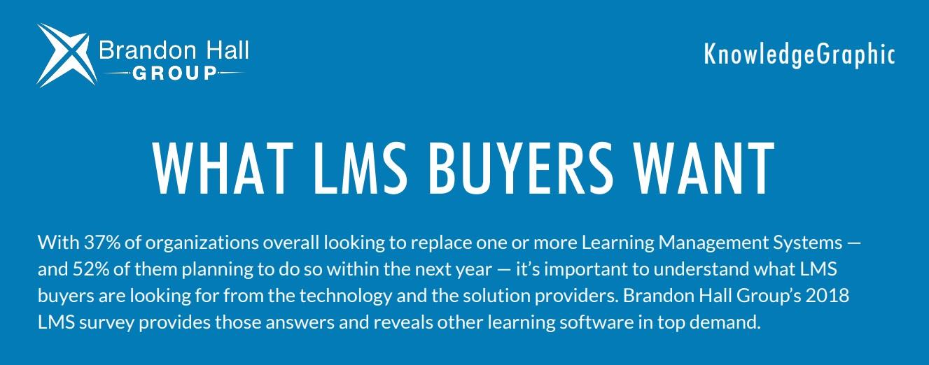 KG LMS Buyers