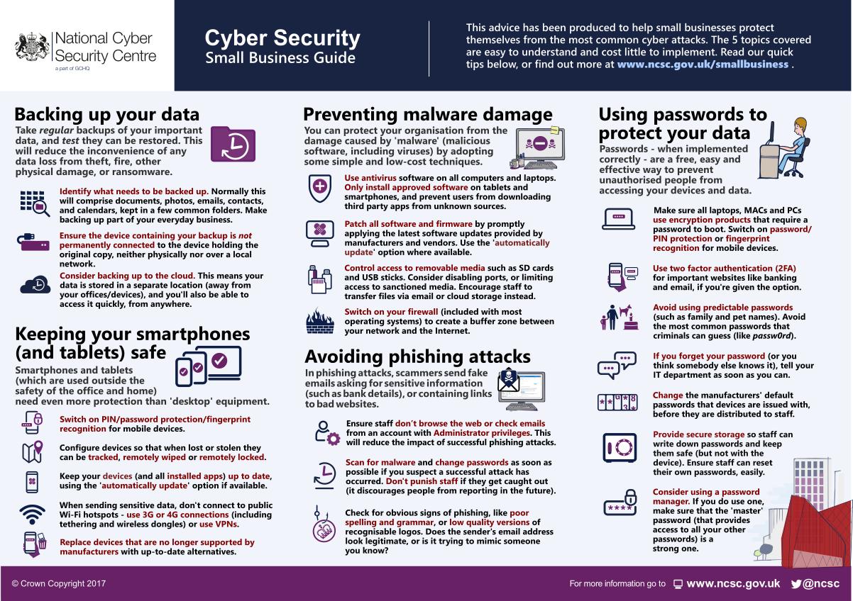 NCSC-Cyber-Essentials-Guide-SME