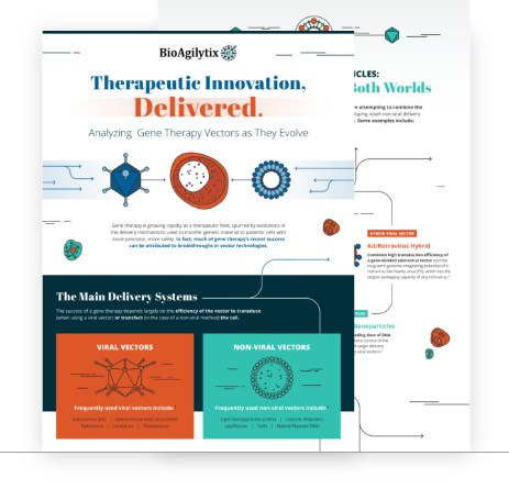 therapeutic innovation delivered graphic