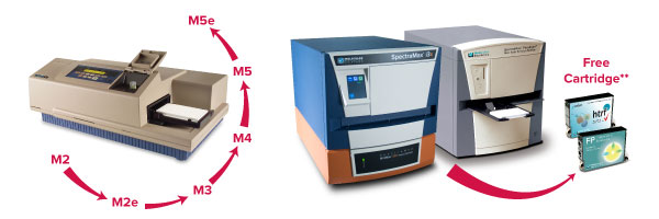 21/04/16: Free Upgrade With Purchase of a Multi-Mode Microplate Reader