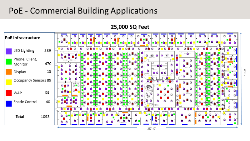 PoE Commercial Building Applications