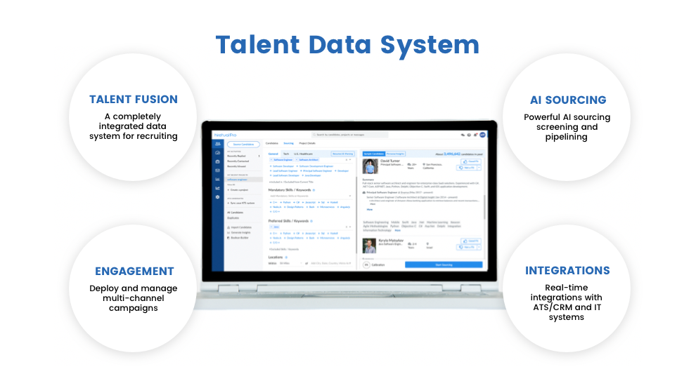 Talent Data System features