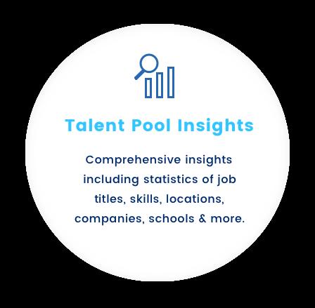 Talent Pool Insights