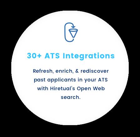 30+ ATS Integrations