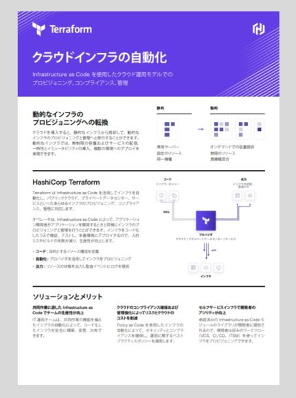 Terraform Product Brief