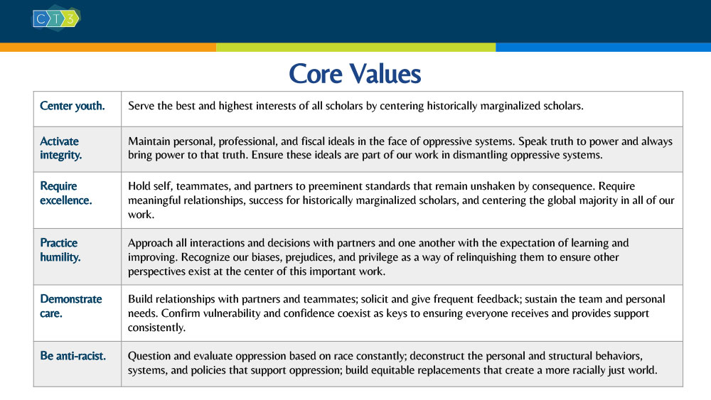 CT3 Core Values
