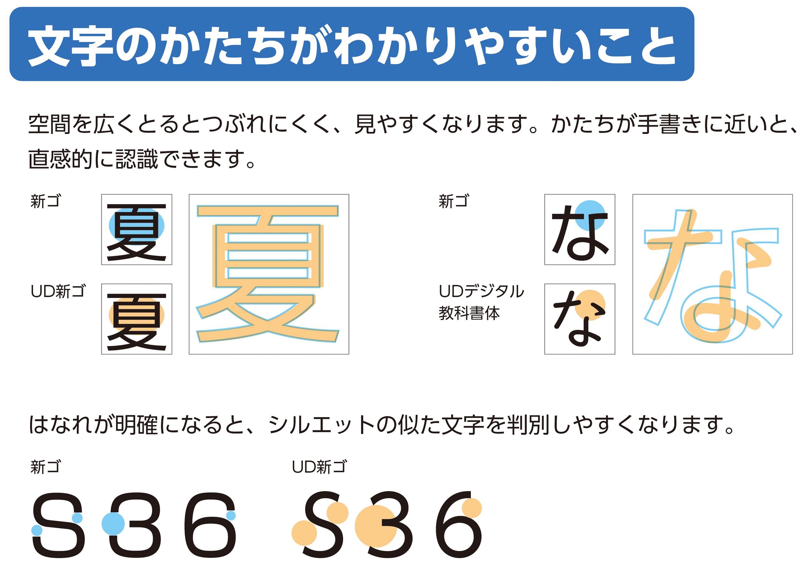 UD書体_文字の形